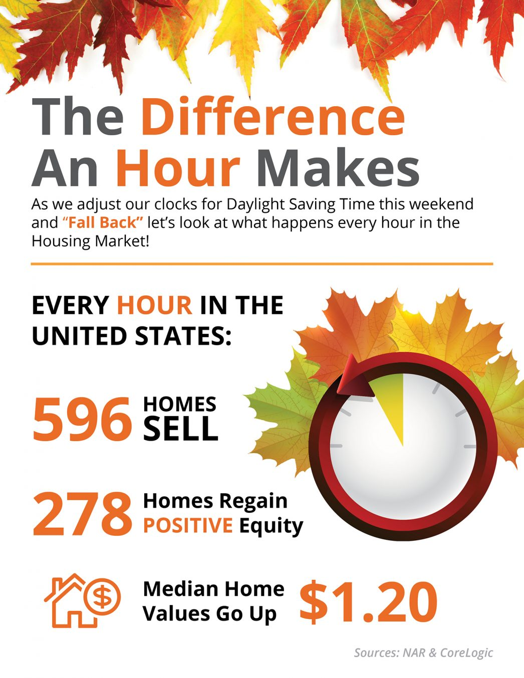 the difference an hour makes infographic